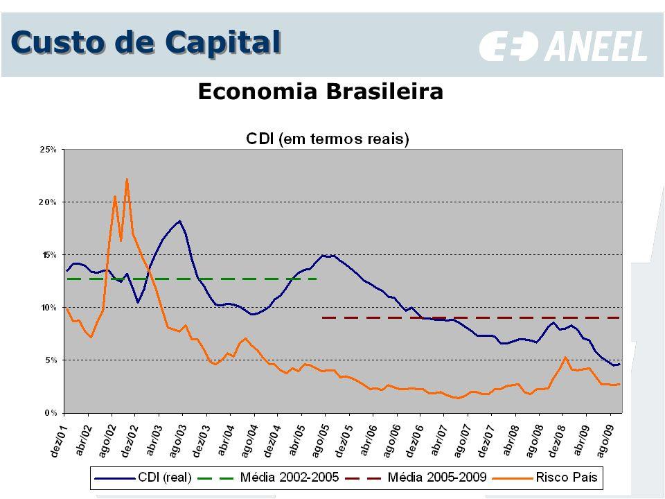 Custo de Capital Economia Brasileira
