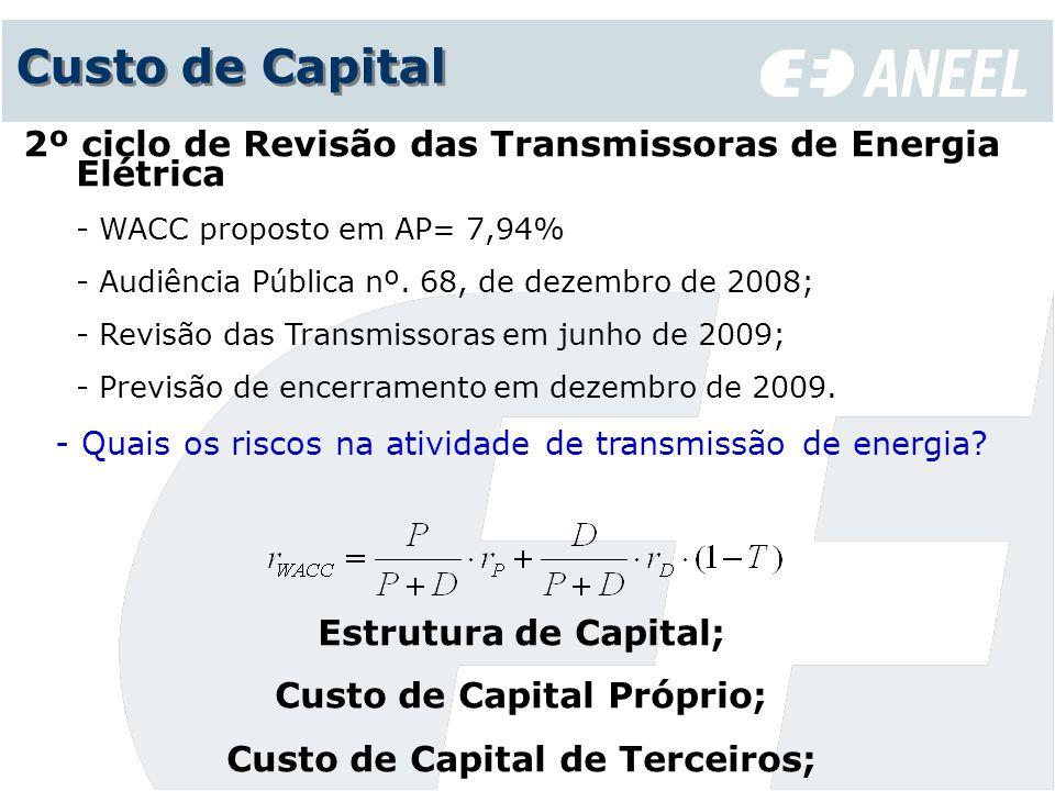 Custo de Capital Próprio; Custo de Capital de Terceiros;