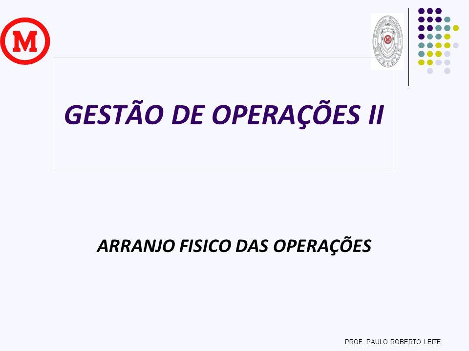 ARRANJO FISICO DAS OPERAÇÕES