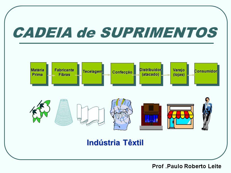 Distribuidor (atacado) Prof .Paulo Roberto Leite