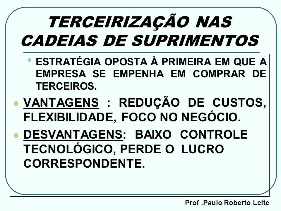 TERCEIRIZAÇÃO NAS CADEIAS DE SUPRIMENTOS