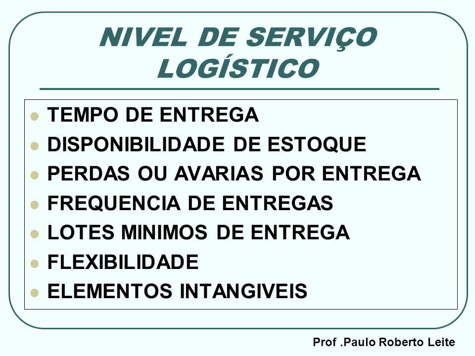 NIVEL DE SERVIÇO LOGÍSTICO