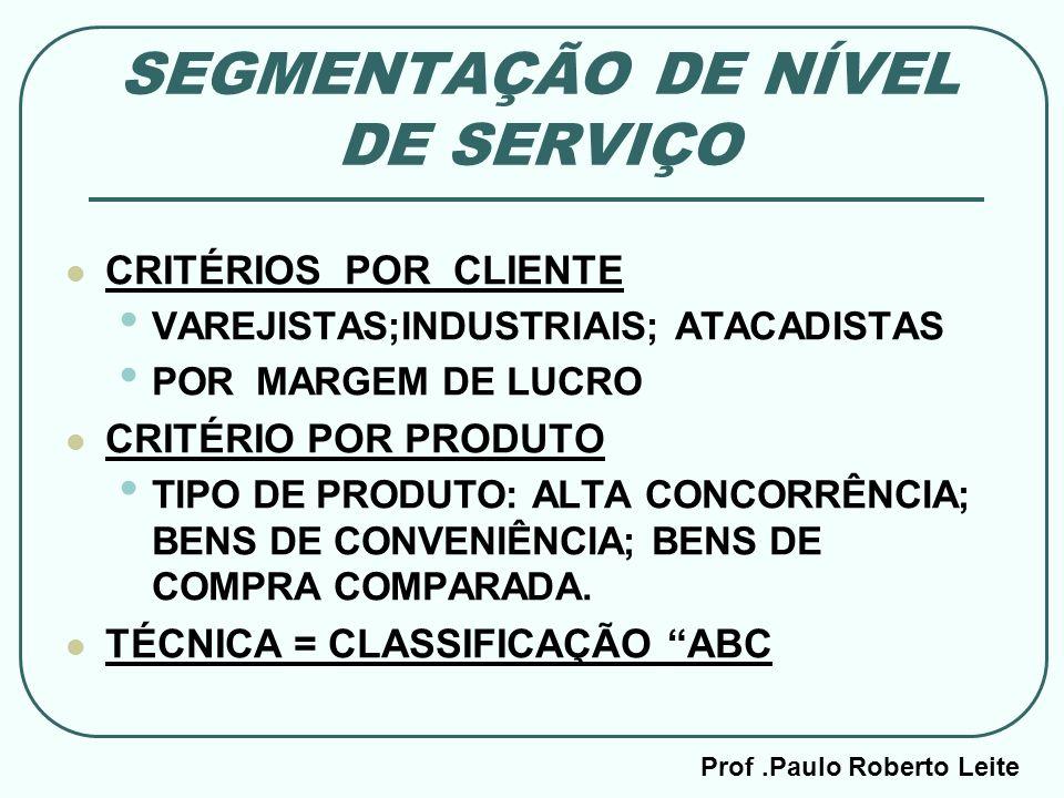 SEGMENTAÇÃO DE NÍVEL DE SERVIÇO