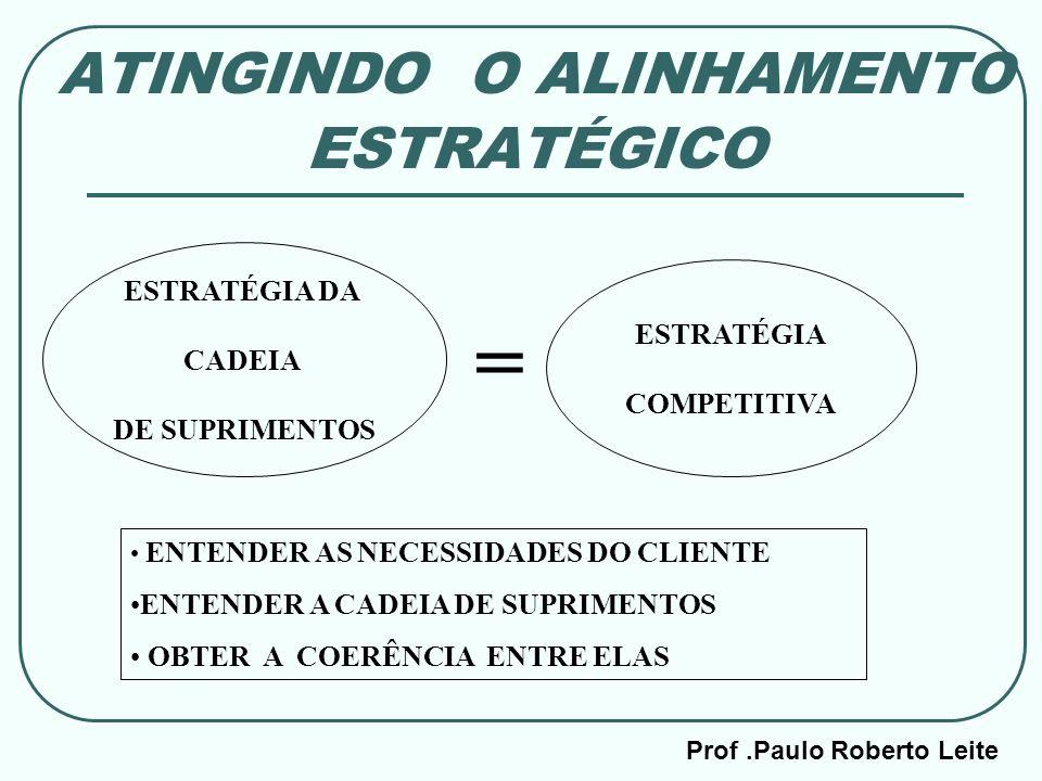 ATINGINDO O ALINHAMENTO ESTRATÉGICO