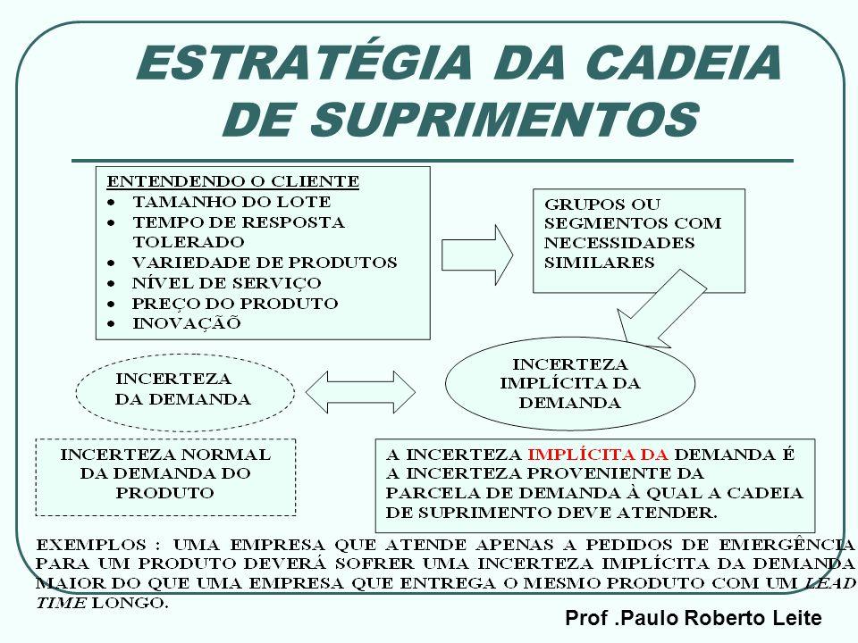 ESTRATÉGIA DA CADEIA DE SUPRIMENTOS
