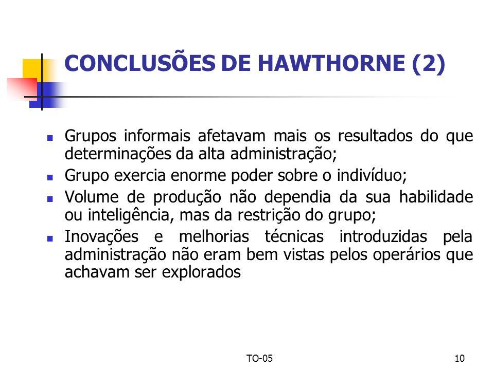 CONCLUSÕES DE HAWTHORNE (2)