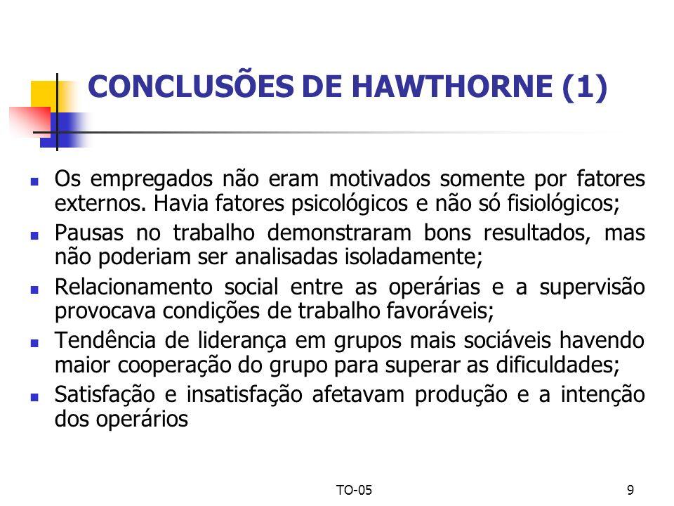 CONCLUSÕES DE HAWTHORNE (1)