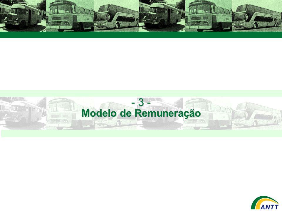 Modelo de Remuneração - 3 -