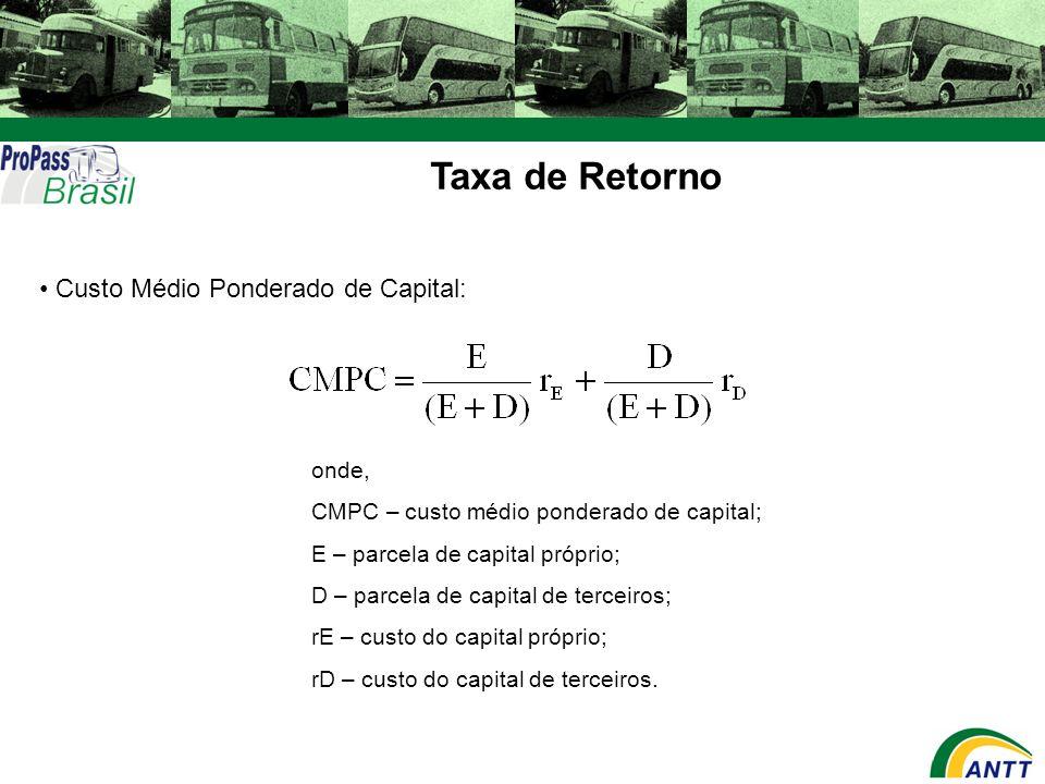 Taxa de Retorno Custo Médio Ponderado de Capital: onde,