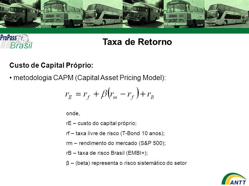 Taxa de Retorno Custo de Capital Próprio: