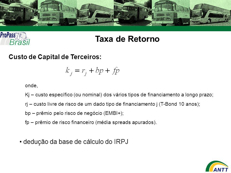 Taxa de Retorno Custo de Capital de Terceiros: