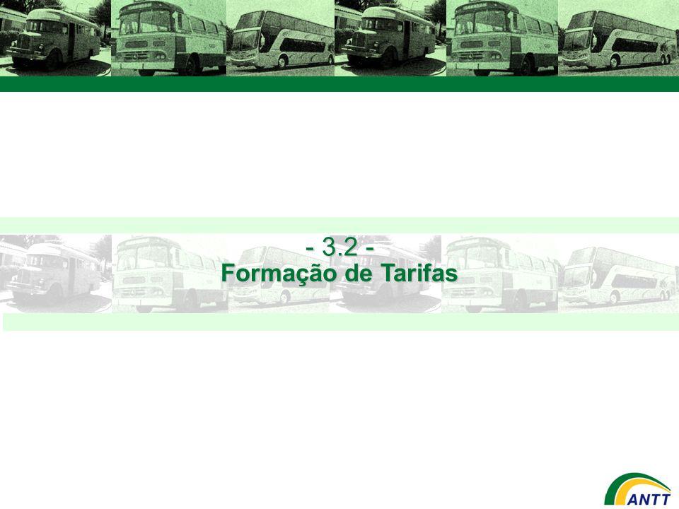 Formação de Tarifas - 3.2 -