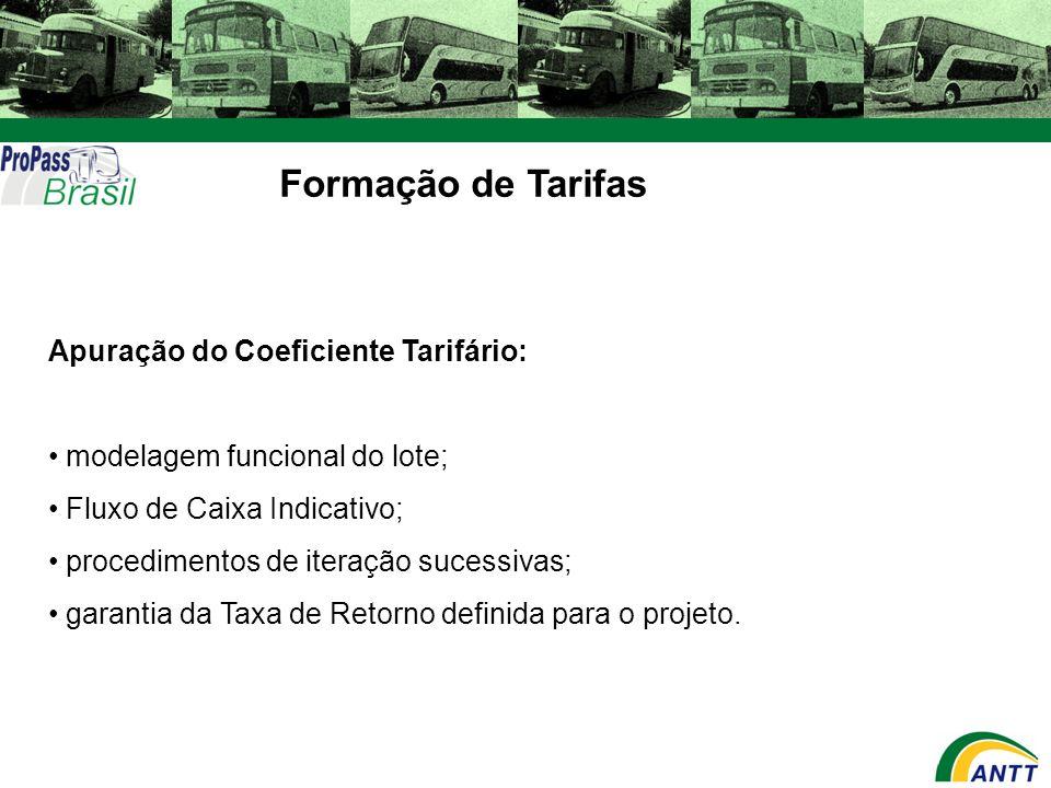 Formação de Tarifas Apuração do Coeficiente Tarifário: