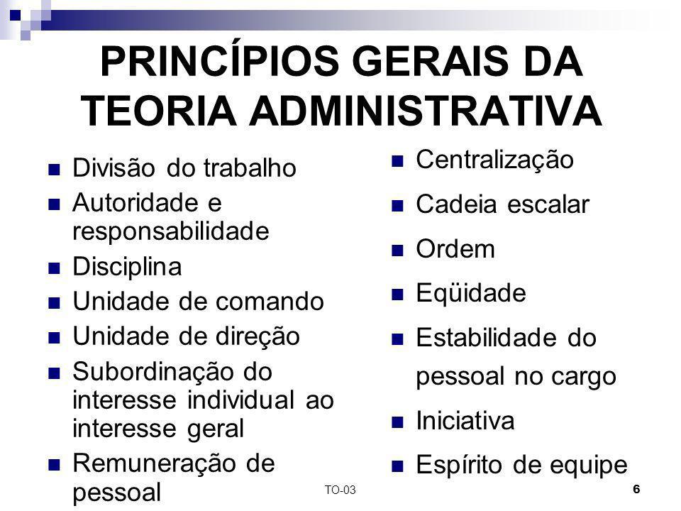 PRINCÍPIOS GERAIS DA TEORIA ADMINISTRATIVA