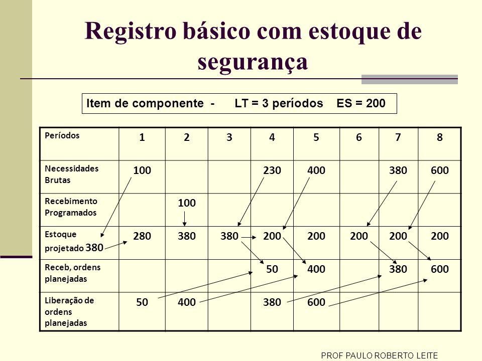 Registro básico com estoque de segurança