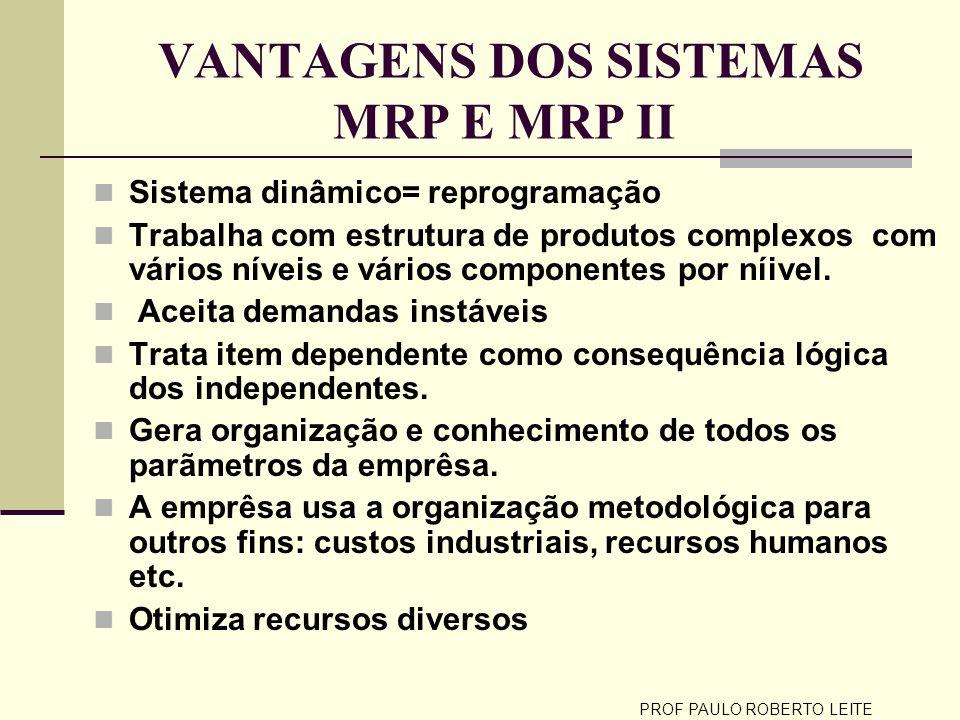 VANTAGENS DOS SISTEMAS MRP E MRP II