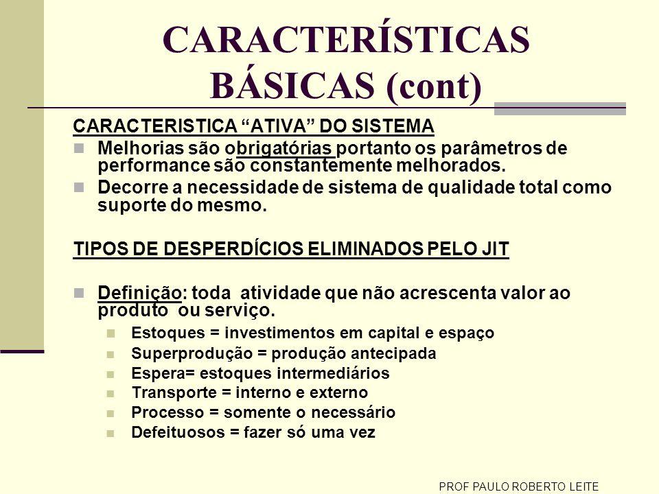 CARACTERÍSTICAS BÁSICAS (cont)