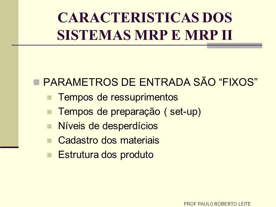 CARACTERISTICAS DOS SISTEMAS MRP E MRP II