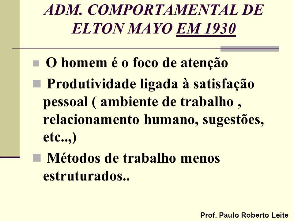 ADM. COMPORTAMENTAL DE ELTON MAYO EM 1930