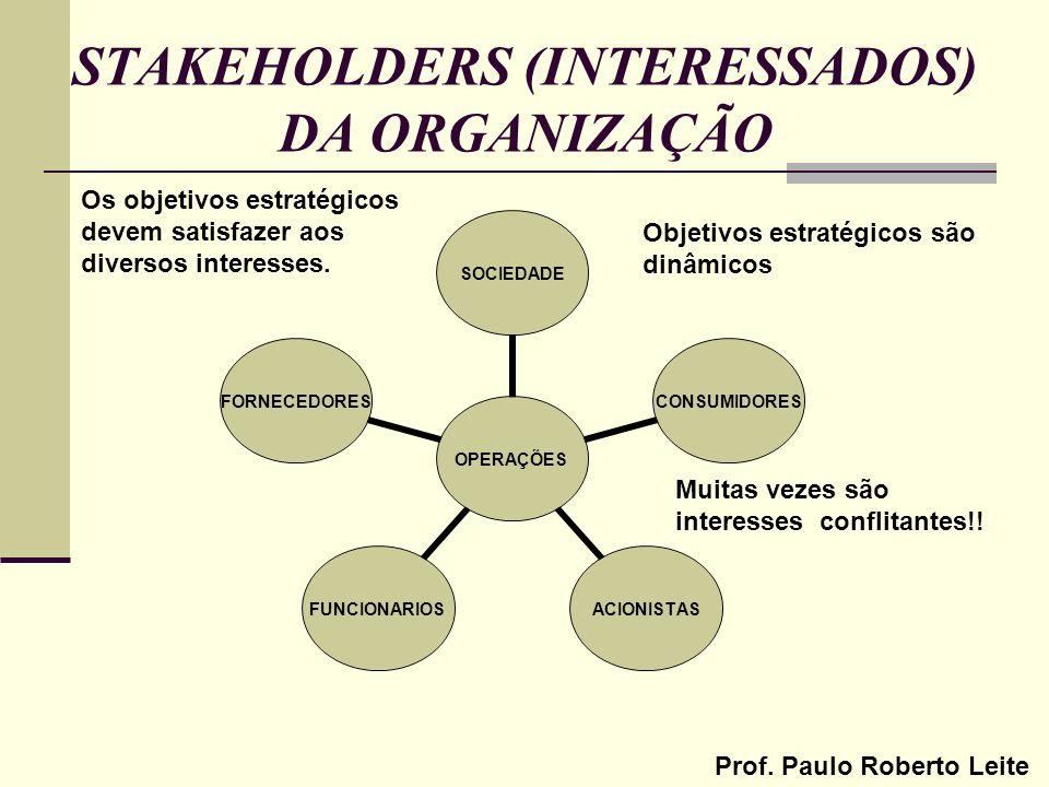 STAKEHOLDERS (INTERESSADOS) DA ORGANIZAÇÃO