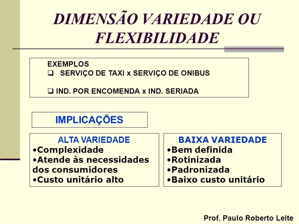 DIMENSÃO VARIEDADE OU FLEXIBILIDADE