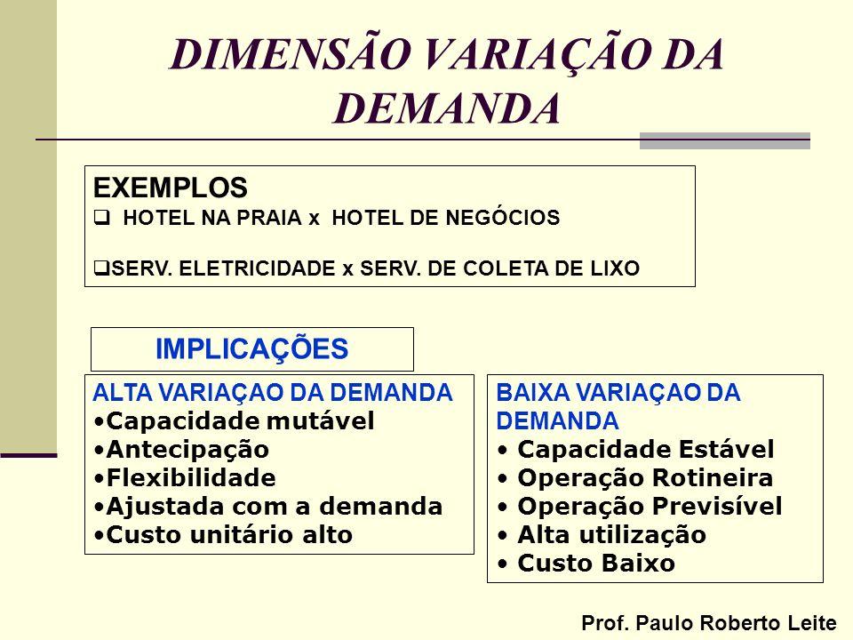 DIMENSÃO VARIAÇÃO DA DEMANDA