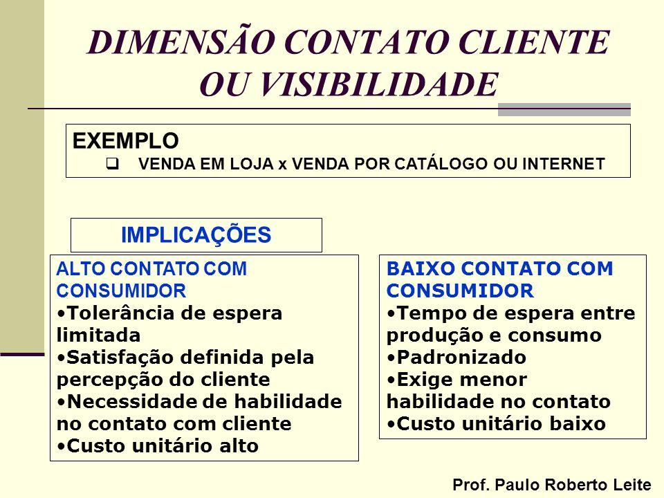 DIMENSÃO CONTATO CLIENTE OU VISIBILIDADE