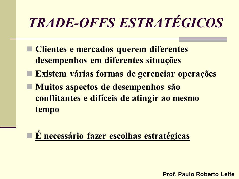 TRADE-OFFS ESTRATÉGICOS
