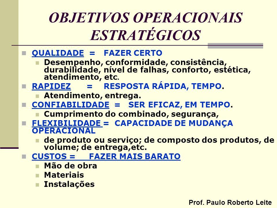 OBJETIVOS OPERACIONAIS ESTRATÉGICOS