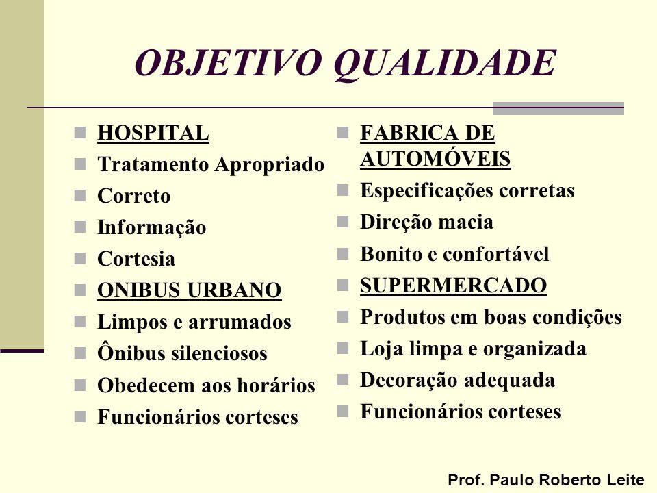 OBJETIVO QUALIDADE HOSPITAL Tratamento Apropriado Correto Informação