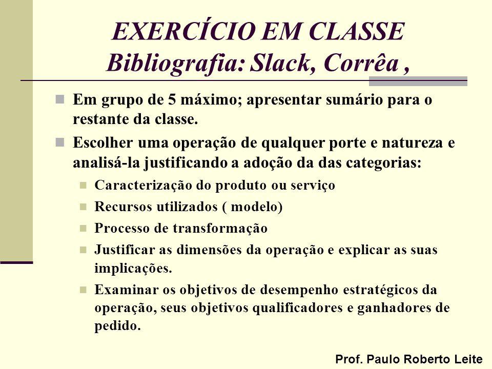 EXERCÍCIO EM CLASSE Bibliografia: Slack, Corrêa ,