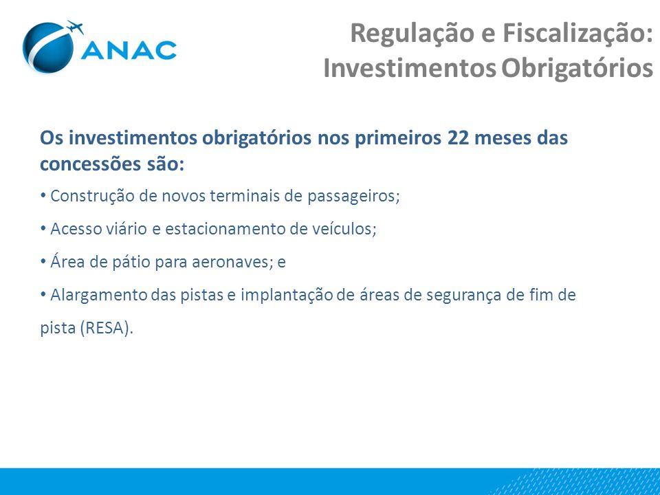 Regulação e Fiscalização: Investimentos Obrigatórios