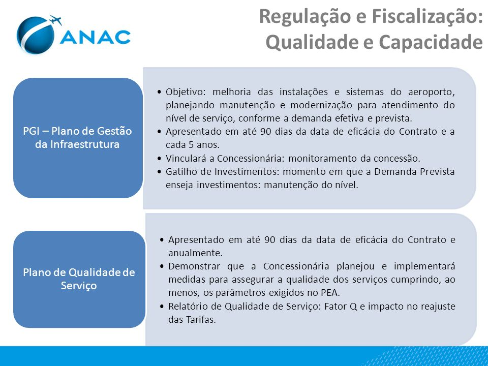 Regulação e Fiscalização: Qualidade e Capacidade