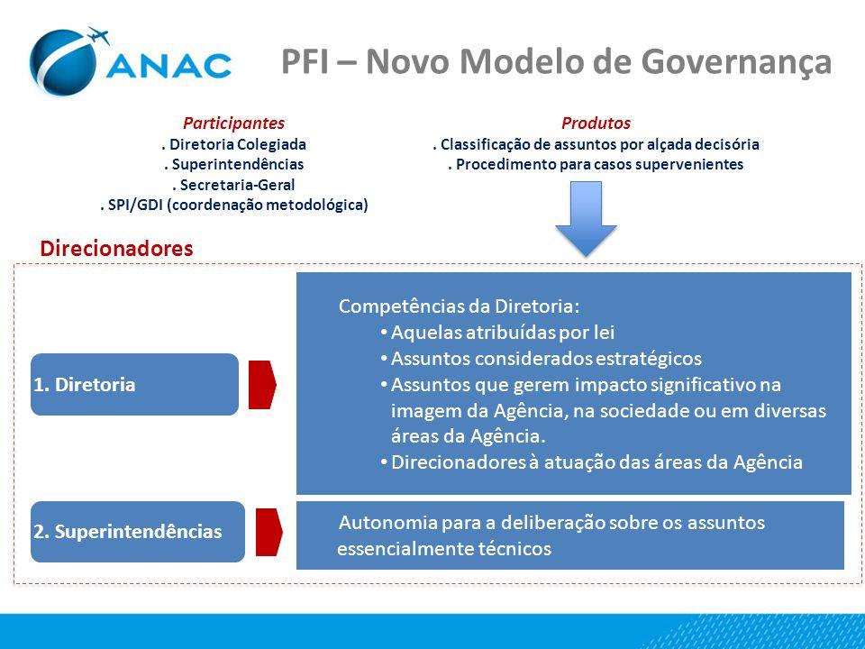 PFI – Novo Modelo de Governança