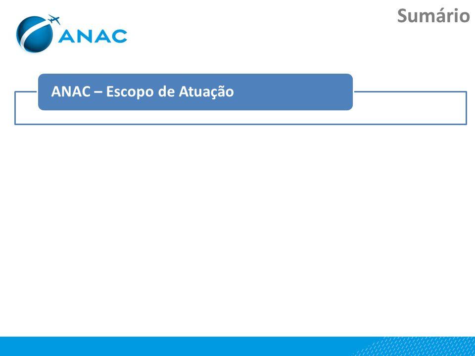 Sumário ANAC – Escopo de Atuação Agenda Regulatória