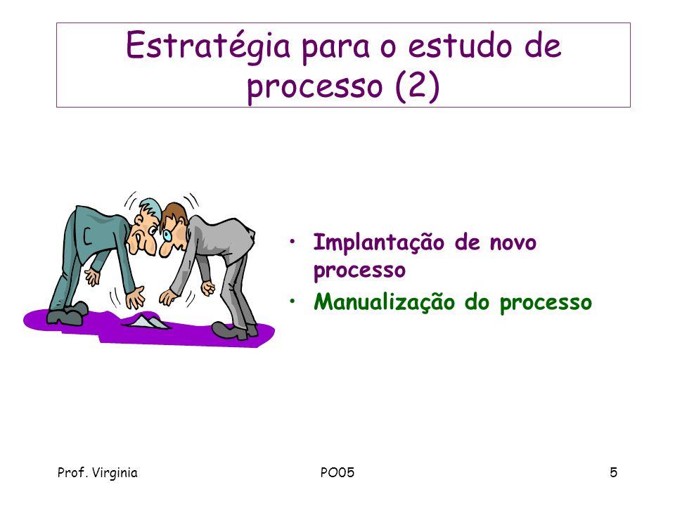 Estratégia para o estudo de processo (2)