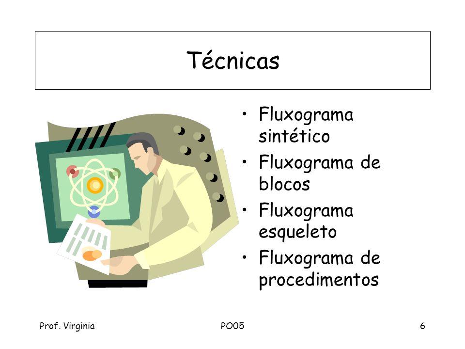 Técnicas Fluxograma sintético Fluxograma de blocos
