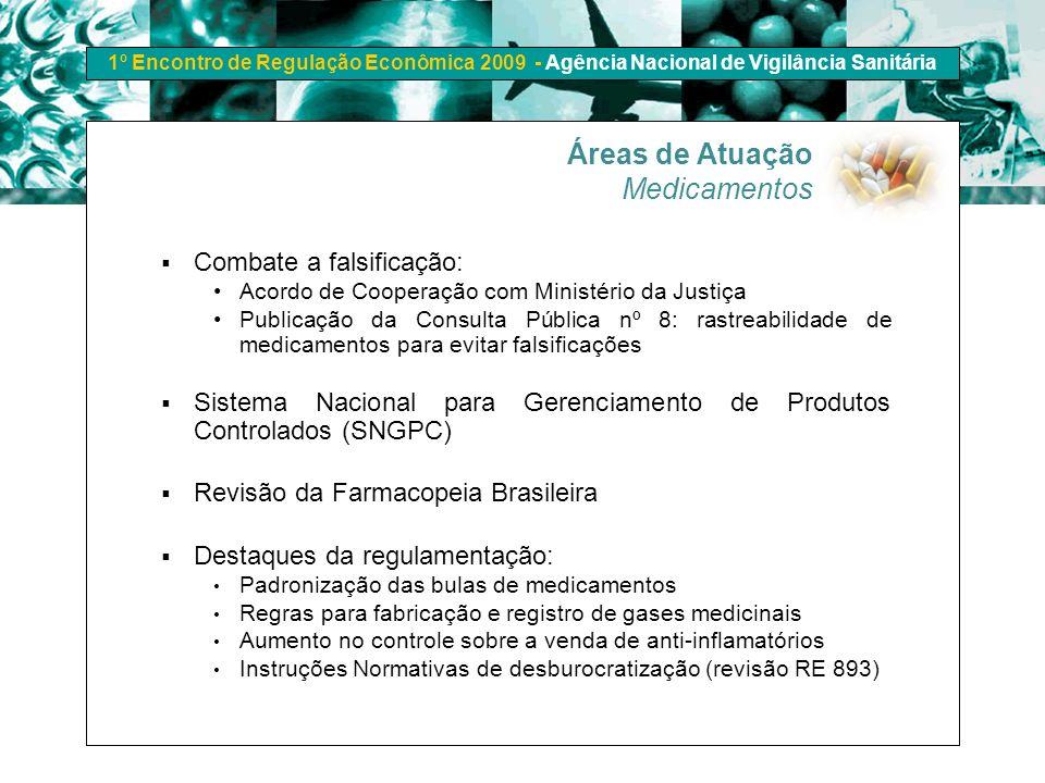 Áreas de Atuação Medicamentos Combate a falsificação: