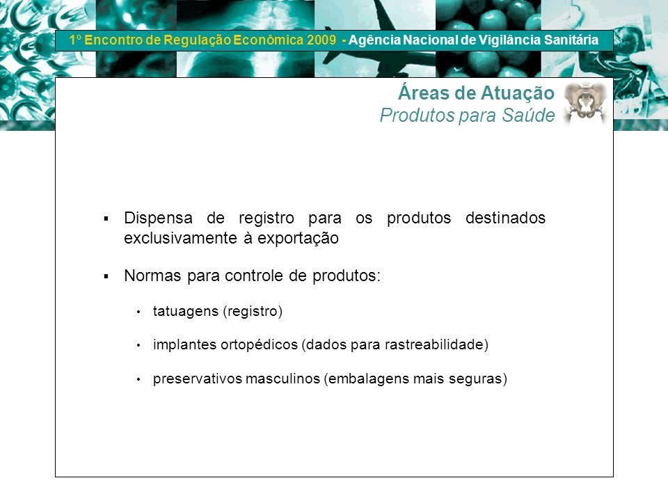 Áreas de Atuação Produtos para Saúde