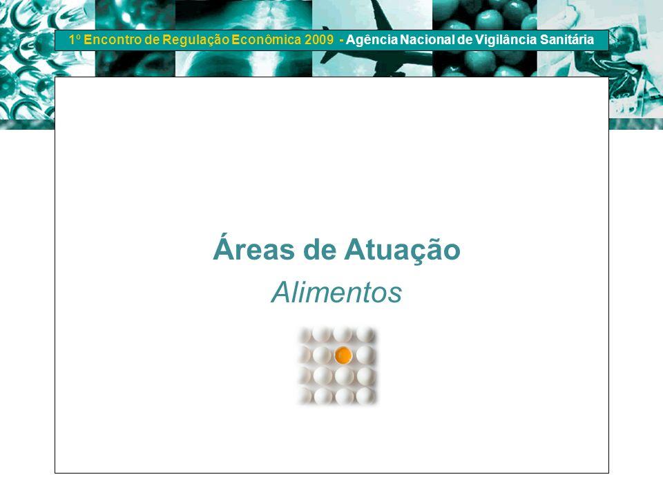 Áreas de Atuação Alimentos