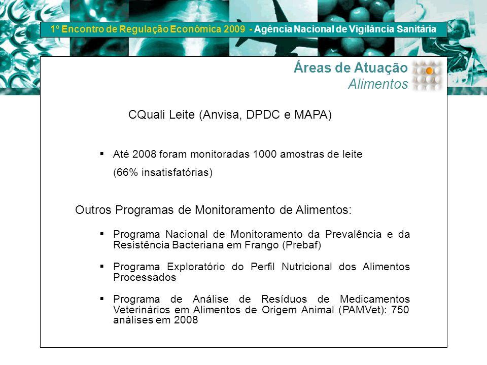 CQuali Leite (Anvisa, DPDC e MAPA)