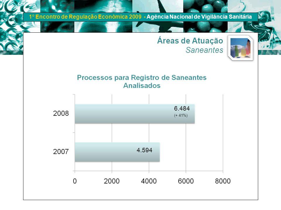 Áreas de Atuação Saneantes 6.484 (+ 41%) 4.594