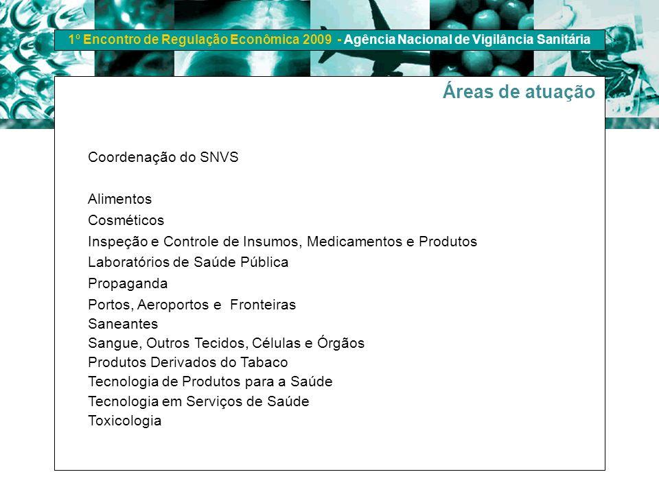 Áreas de atuação Coordenação do SNVS Alimentos Cosméticos