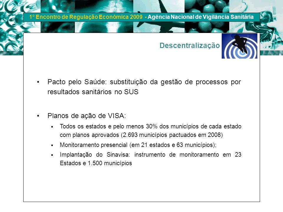 Descentralização Pacto pelo Saúde: substituição da gestão de processos por resultados sanitários no SUS.