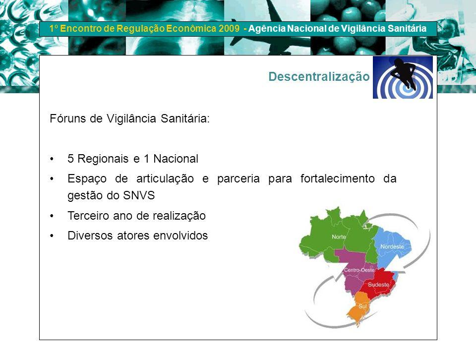 Descentralização Fóruns de Vigilância Sanitária: