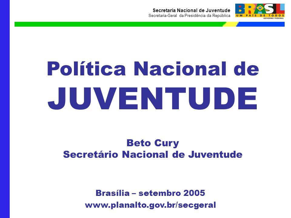Secretário Nacional de Juventude