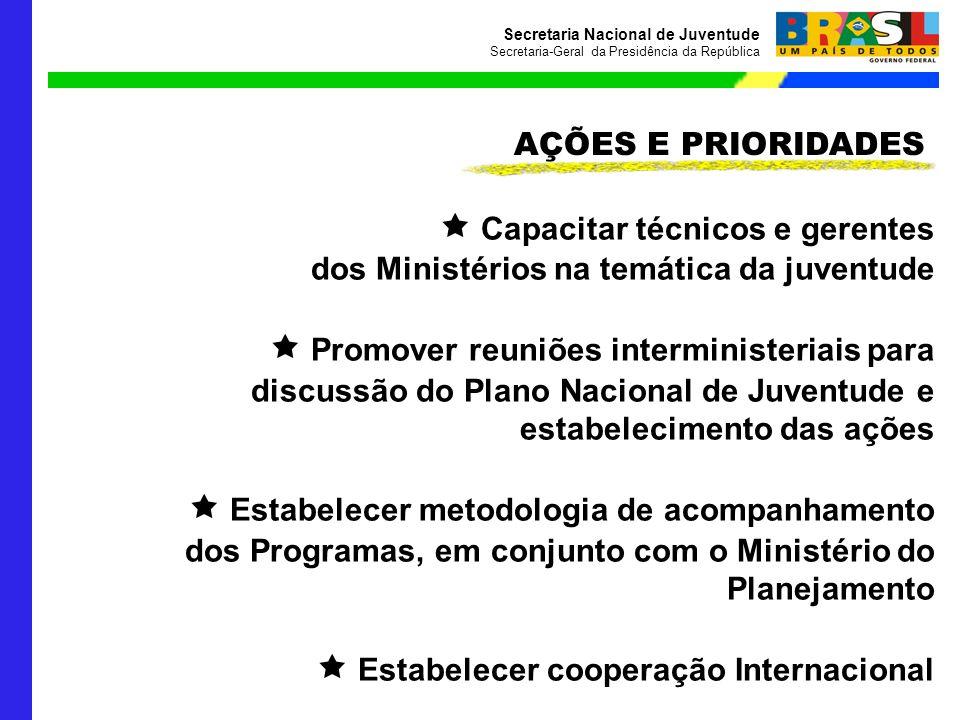 AÇÕES E PRIORIDADES  Capacitar técnicos e gerentes. dos Ministérios na temática da juventude.  Promover reuniões interministeriais para.