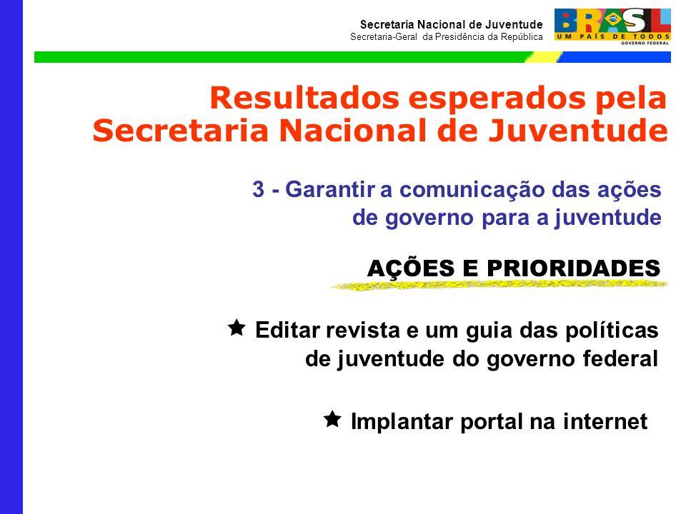 Resultados esperados pela Secretaria Nacional de Juventude