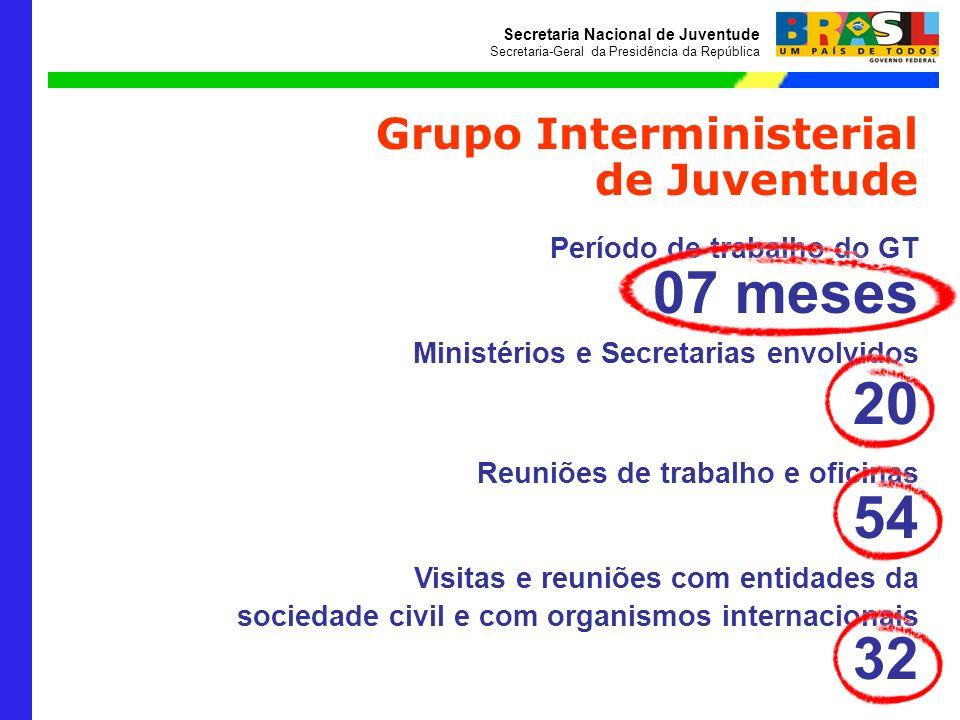 07 meses 20 54 32 Grupo Interministerial de Juventude