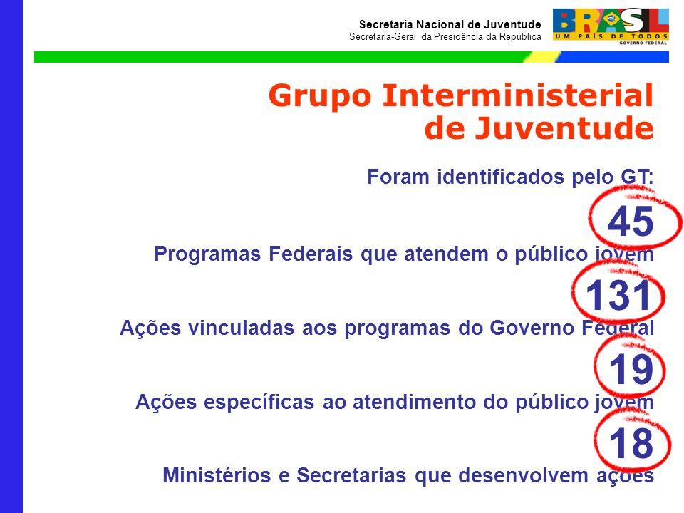 45 131 19 18 Grupo Interministerial de Juventude